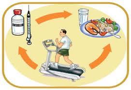 diabetes mellitus gestacional sintomas e tratamento